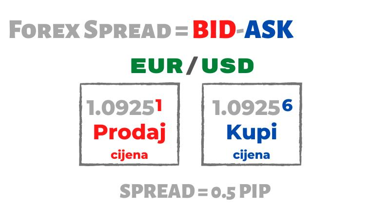 bx opcije fxpro bitcoin rudarstvo malina pi 2 profit