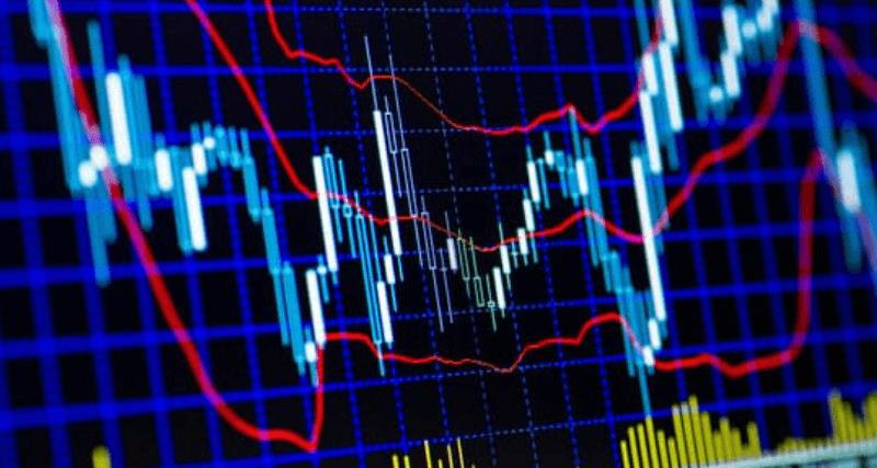 What are Forex Trend Indicators and Which Ones to Use