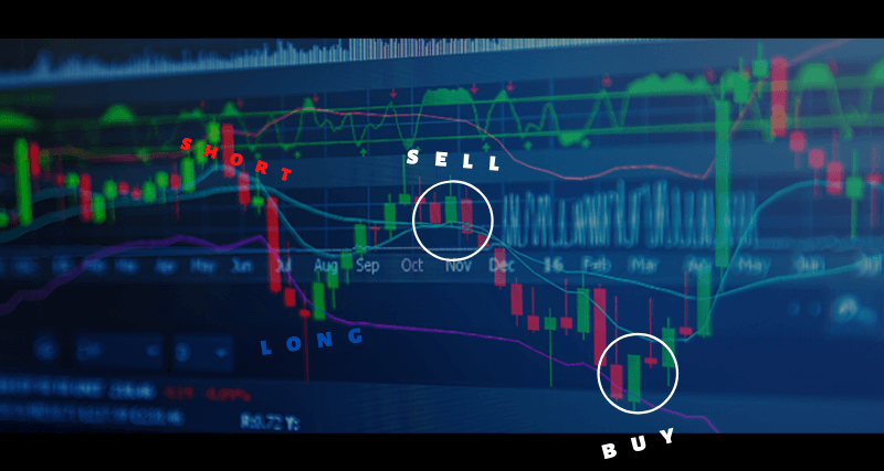 What is technical analysis in forex. Key concepts.